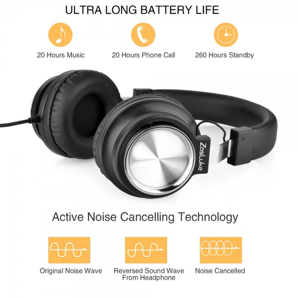 ZasLuke Active Noise Cancelling Headphones,HiFi Stereo Wired Over Ear Deep Bass Headphones with Noise Canceling Microphone Comfortable Earpads for Air Travel Work PC Cell Phones TV
